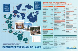 chain of lakes