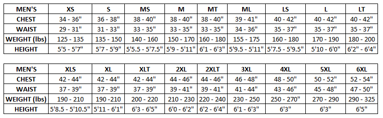 Henderson Wetsuits Size Chart