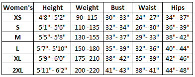 NRS Wetsuits Size Chart