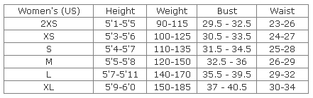 O'Neill Wetsuits Size Chart